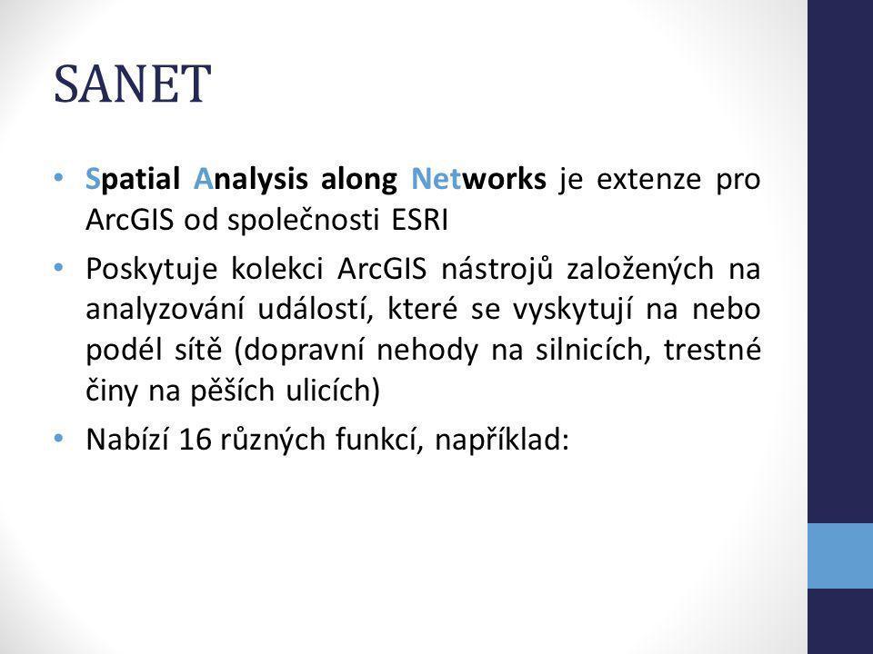 SANET Spatial Analysis along Networks je extenze pro ArcGIS od společnosti ESRI Poskytuje kolekci ArcGIS nástrojů založených na analyzování událostí,