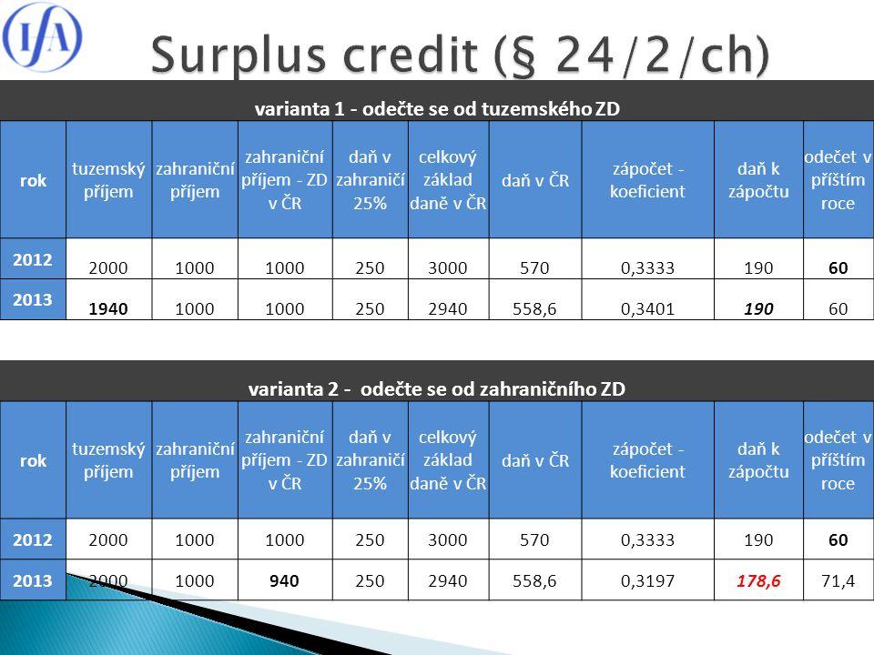varianta 1 - odečte se od tuzemského ZD rok tuzemský příjem zahraniční příjem zahraniční příjem - ZD v ČR daň v zahraničí 25% celkový základ daně v ČR daň v ČR zápočet - koeficient daň k zápočtu odečet v příštím roce 2012 20001000 25030005700,333319060 2013 19401000 2502940558,60,340119060 varianta 2 - odečte se od zahraničního ZD rok tuzemský příjem zahraniční příjem zahraniční příjem - ZD v ČR daň v zahraničí 25% celkový základ daně v ČR daň v ČR zápočet - koeficient daň k zápočtu odečet v příštím roce 201220001000 25030005700,333319060 2013200010009402502940558,60,3197178,671,4