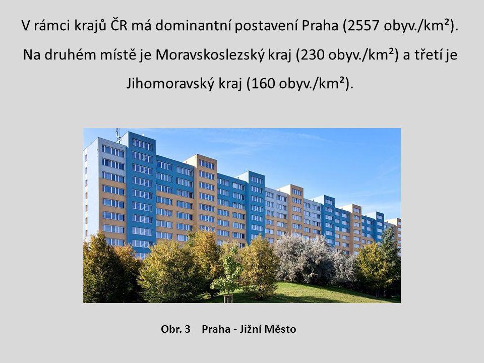 V rámci krajů ČR má dominantní postavení Praha (2557 obyv./km²). Na druhém místě je Moravskoslezský kraj (230 obyv./km²) a třetí je Jihomoravský kraj