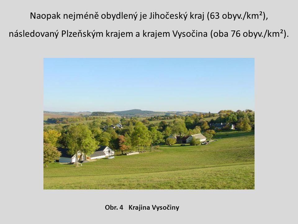 Naopak nejméně obydlený je Jihočeský kraj (63 obyv./km²), následovaný Plzeňským krajem a krajem Vysočina (oba 76 obyv./km²). Obr. 4 Krajina Vysočiny