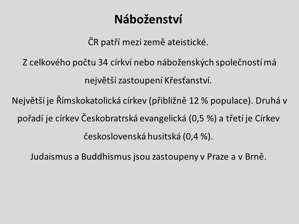 Náboženství ČR patří mezi země ateistické. Z celkového počtu 34 církví nebo náboženských společností má největší zastoupení Křesťanství. Největší je Ř