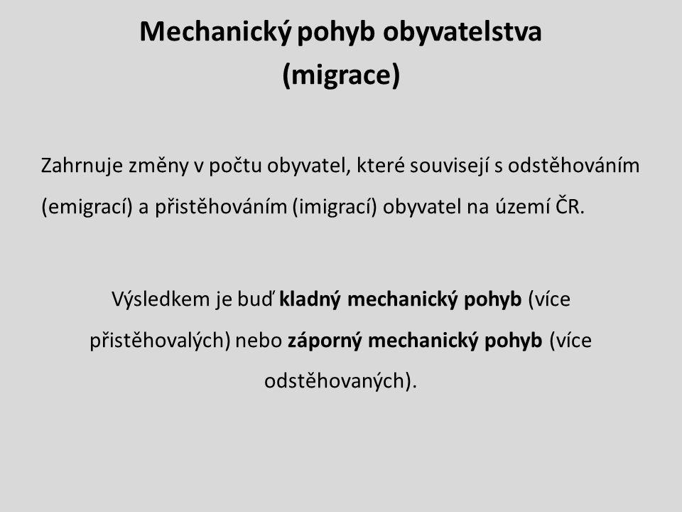 Mechanický pohyb obyvatelstva (migrace) Zahrnuje změny v počtu obyvatel, které souvisejí s odstěhováním (emigrací) a přistěhováním (imigrací) obyvatel
