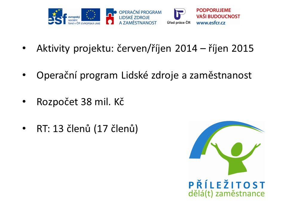 Aktivity projektu: červen/říjen 2014 – říjen 2015 Operační program Lidské zdroje a zaměstnanost Rozpočet 38 mil. Kč RT: 13 členů (17 členů)