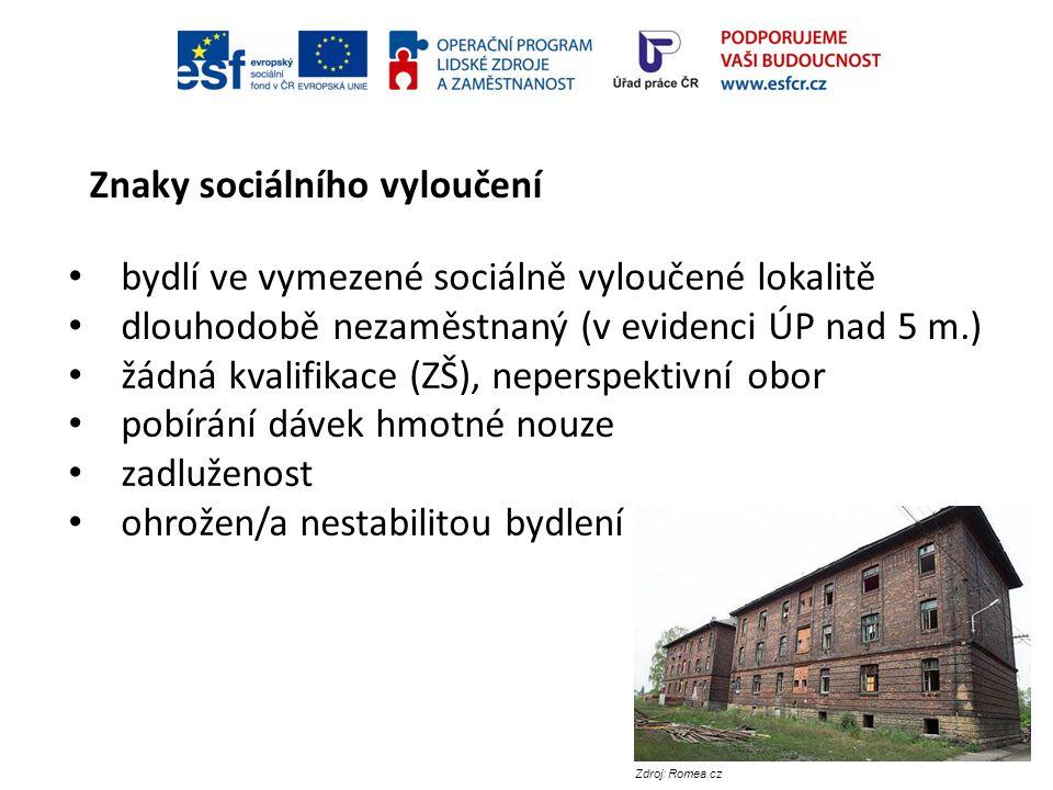 Znaky sociálního vyloučení bydlí ve vymezené sociálně vyloučené lokalitě dlouhodobě nezaměstnaný (v evidenci ÚP nad 5 m.) žádná kvalifikace (ZŠ), nepe