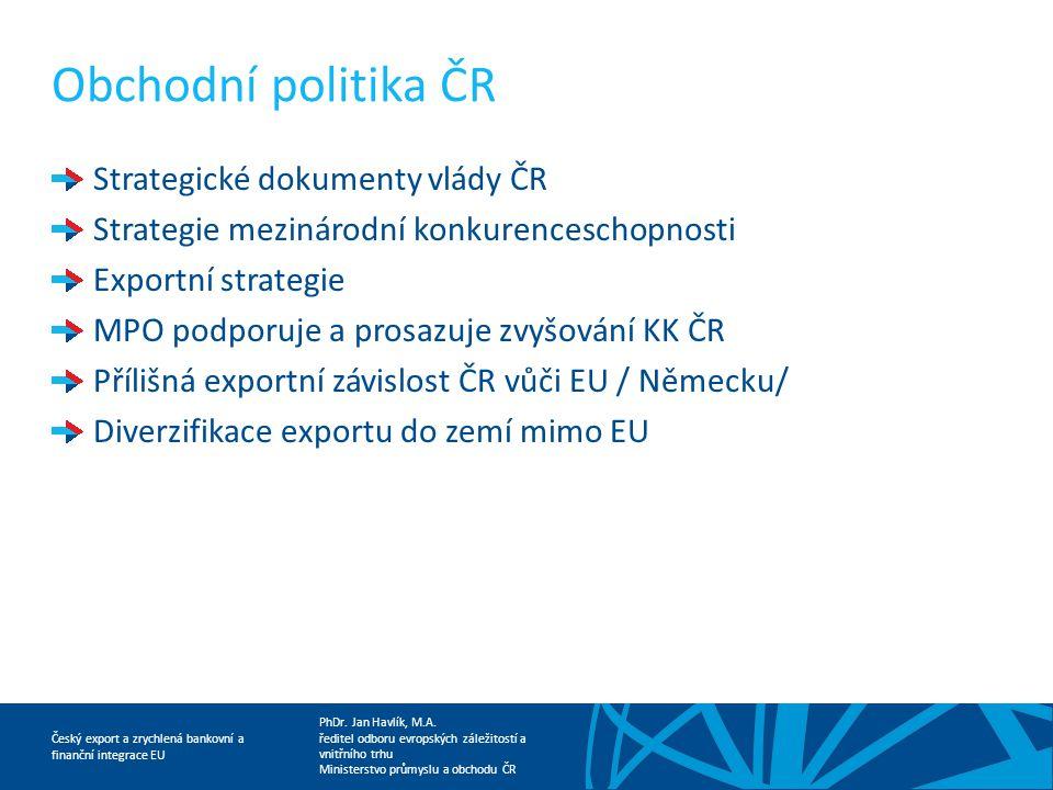 PhDr.Jan Havlík, M.A.