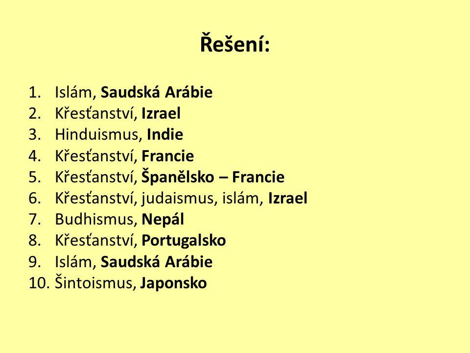 Řešení: 1.Islám, Saudská Arábie 2.Křesťanství, Izrael 3.Hinduismus, Indie 4.Křesťanství, Francie 5.Křesťanství, Španělsko – Francie 6.Křesťanství, judaismus, islám, Izrael 7.Budhismus, Nepál 8.Křesťanství, Portugalsko 9.Islám, Saudská Arábie 10.Šintoismus, Japonsko