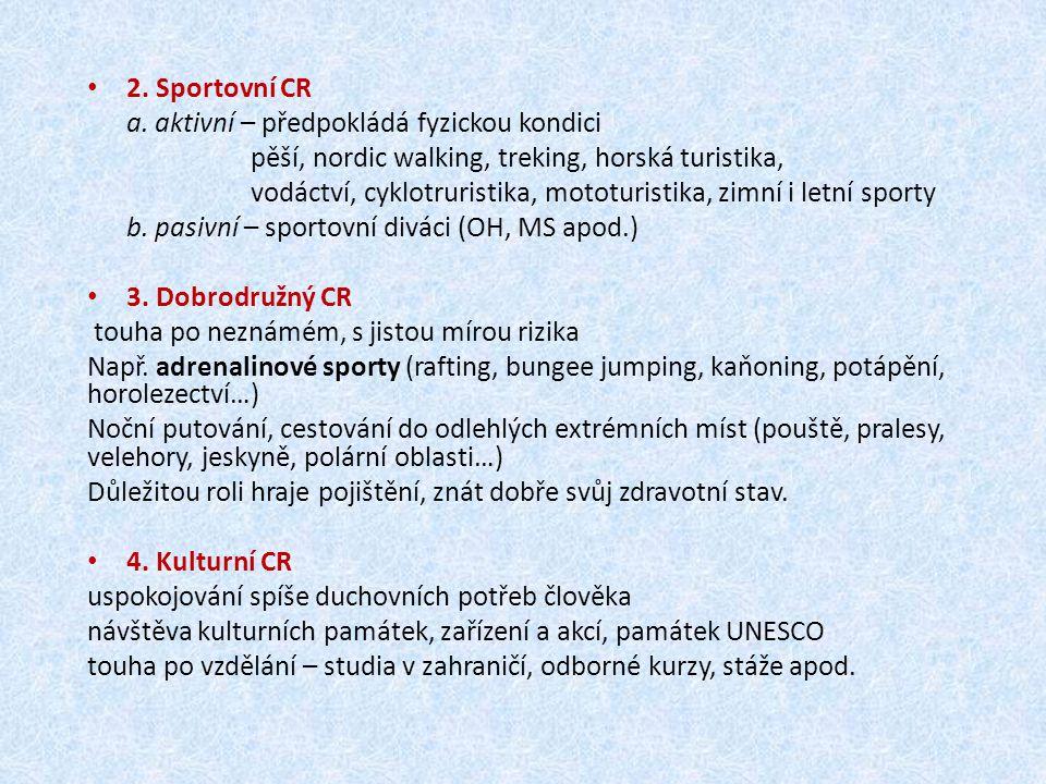 2.Sportovní CR a.