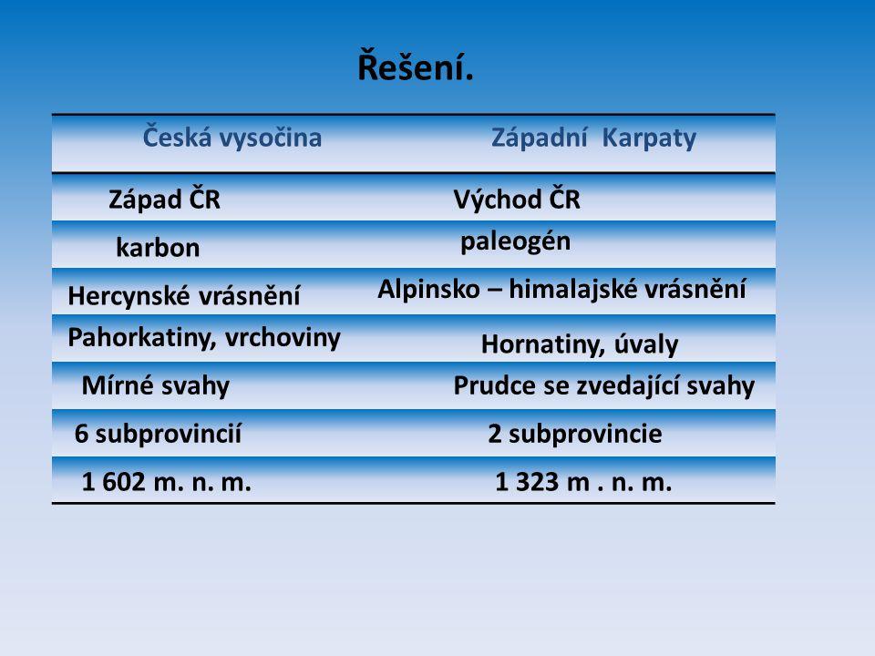 Česká vysočinaZápadní Karpaty Západ ČRVýchod ČR karbon paleogén 6 subprovincií2 subprovincie Hercynské vrásnění Alpinsko – himalajské vrásnění Pahorkatiny, vrchoviny Hornatiny, úvaly Mírné svahyPrudce se zvedající svahy 1 602 m.