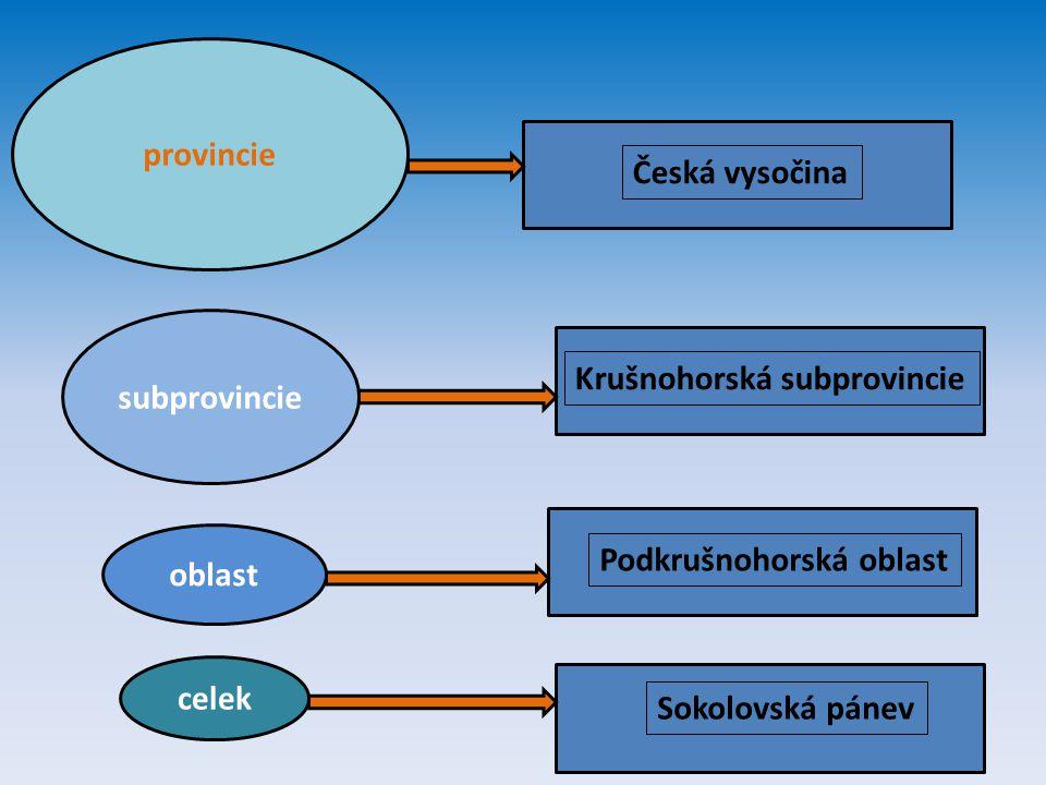 provincie subprovincie oblast celek Česká vysočina Krušnohorská subprovincie Podkrušnohorská oblast Sokolovská pánev