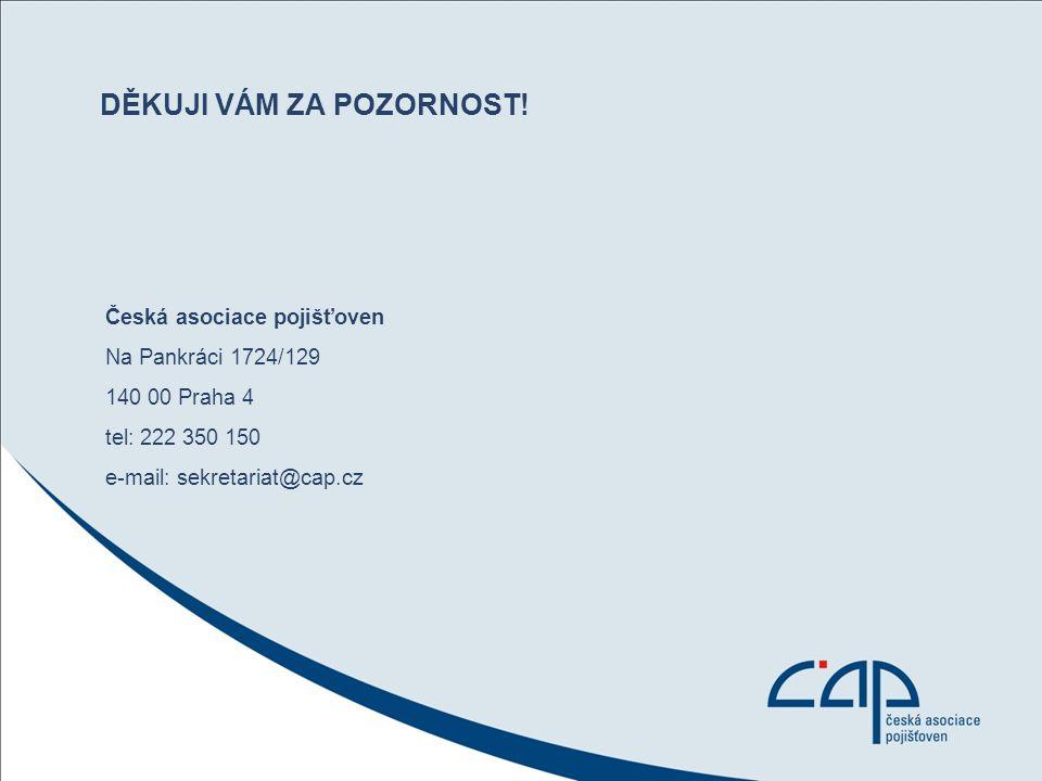 DĚKUJI VÁM ZA POZORNOST! Česká asociace pojišťoven Na Pankráci 1724/129 140 00 Praha 4 tel: 222 350 150 e-mail: sekretariat@cap.cz