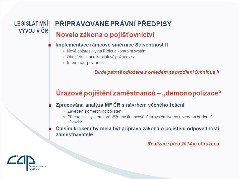 PŘIPRAVOVANÉ PRÁVNÍ PŘEDPISY ■Implementace rámcové směrnice Solventnost II »Nové požadavky na Řídicí a kontrolní systém »Obezřetnostní a kapitálové po