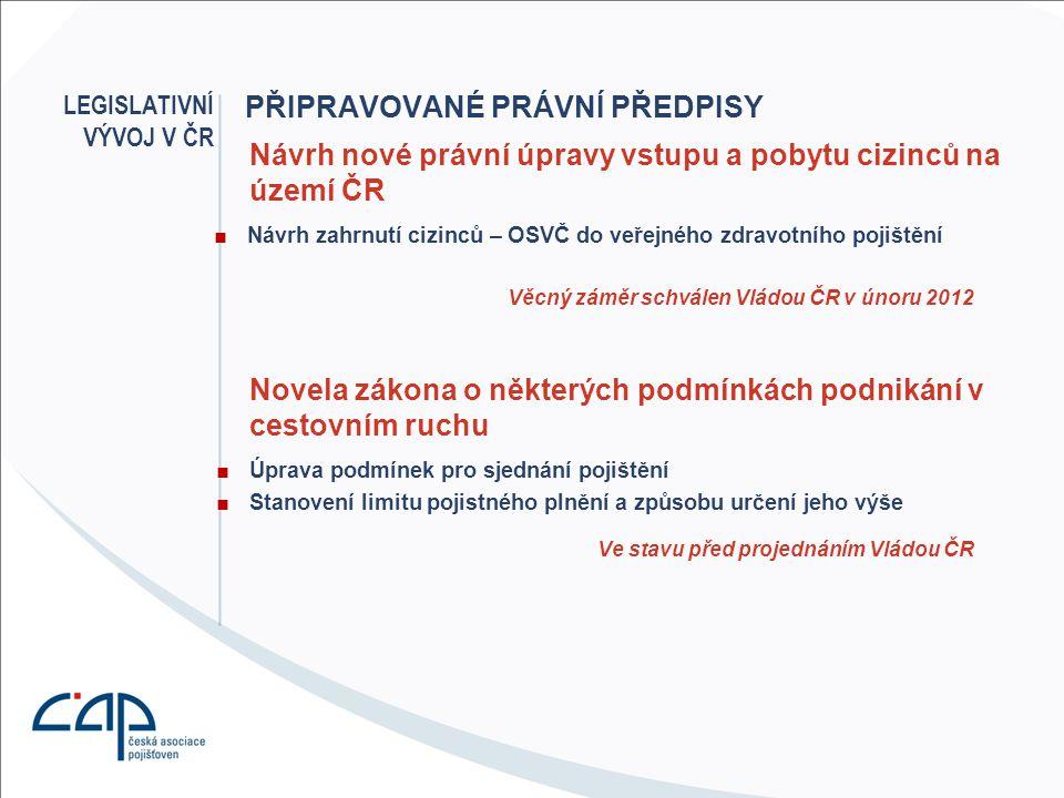 PŘIPRAVOVANÉ PRÁVNÍ PŘEDPISY ■Návrh zahrnutí cizinců – OSVČ do veřejného zdravotního pojištění LEGISLATIVNÍ VÝVOJ V ČR Návrh nové právní úpravy vstupu
