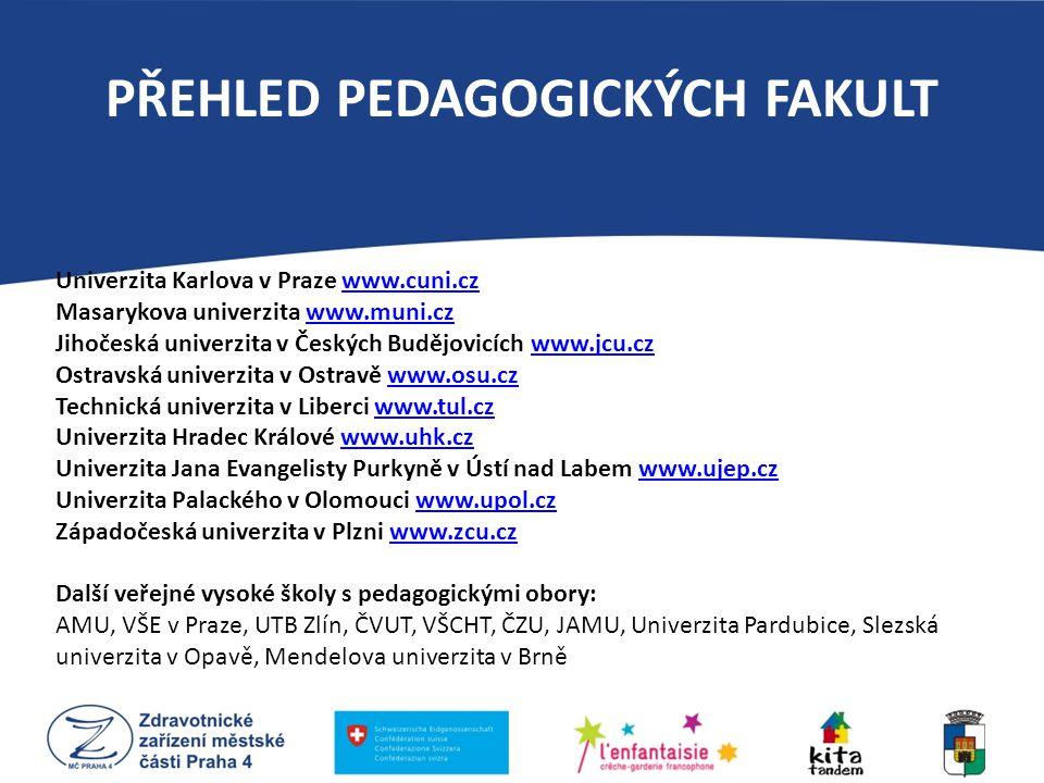 PŘEHLED PEDAGOGICKÝCH FAKULT Univerzita Karlova v Praze www.cuni.czwww.cuni.cz Masarykova univerzita www.muni.czwww.muni.cz Jihočeská univerzita v Čes