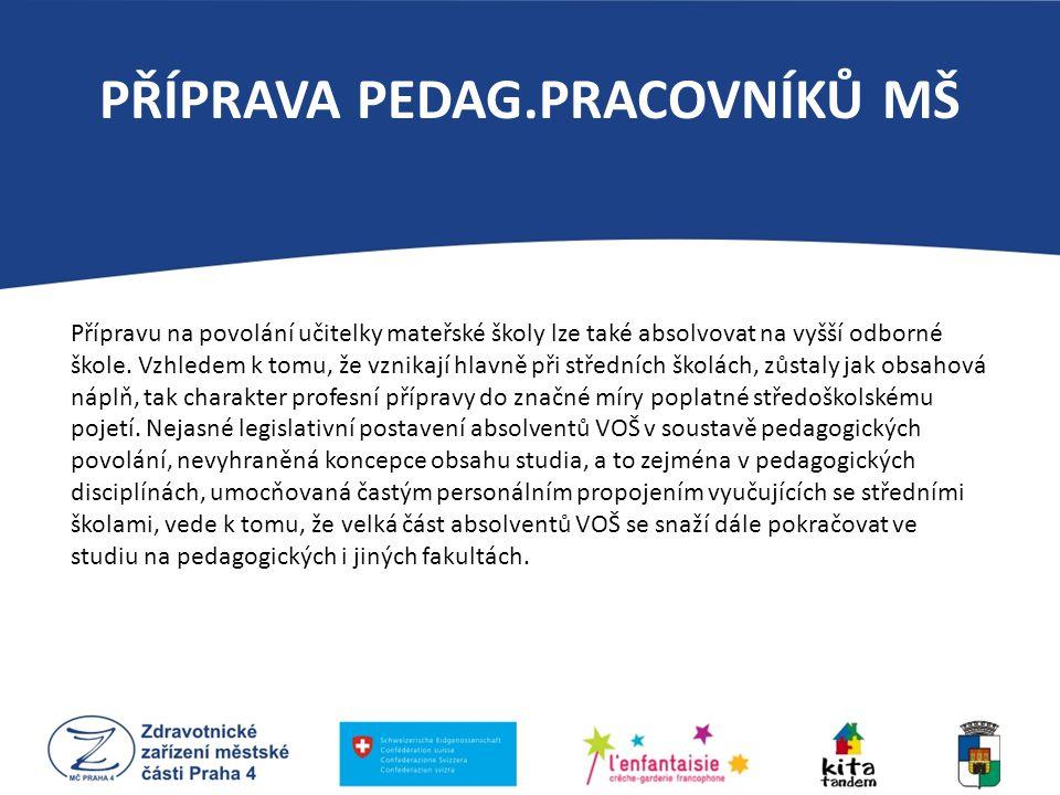 PŘÍPRAVA PEDAG.PRACOVNÍKŮ MŠ Jedním z hlavních vývojových trendů je začleňování přípravy učitelek mateřských škol do proudu univerzitního studia.