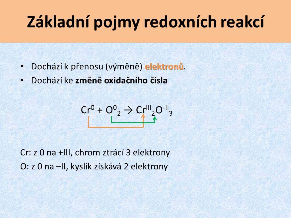 Základní pojmy redoxních reakcí elektronů Dochází k přenosu (výměně) elektronů. Dochází ke změně oxidačního čísla Cr 0 + O 0 2 → Cr III 2 O -II 3 Cr: