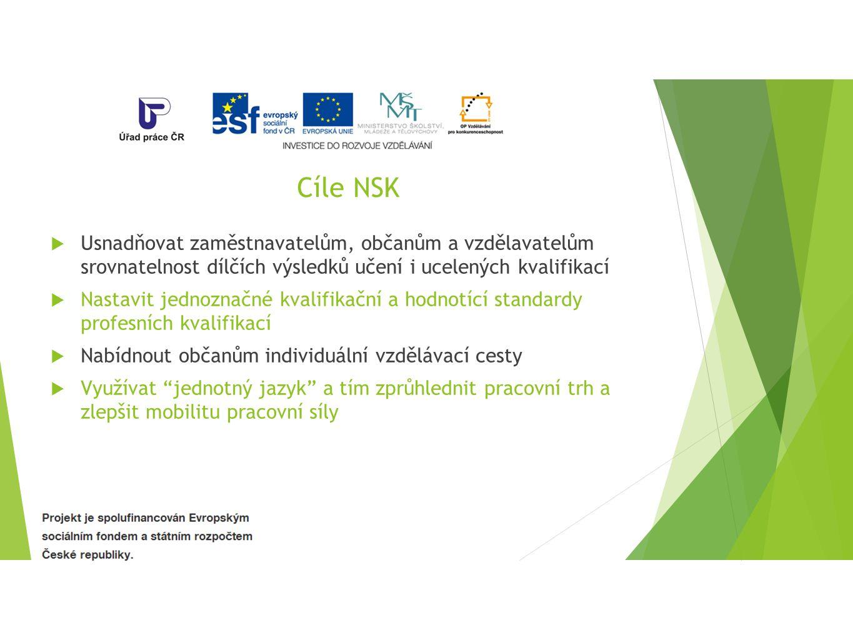 Cíle NSK  Usnadňovat zaměstnavatelům, občanům a vzdělavatelům srovnatelnost dílčích výsledků učení i ucelených kvalifikací  Nastavit jednoznačné kva