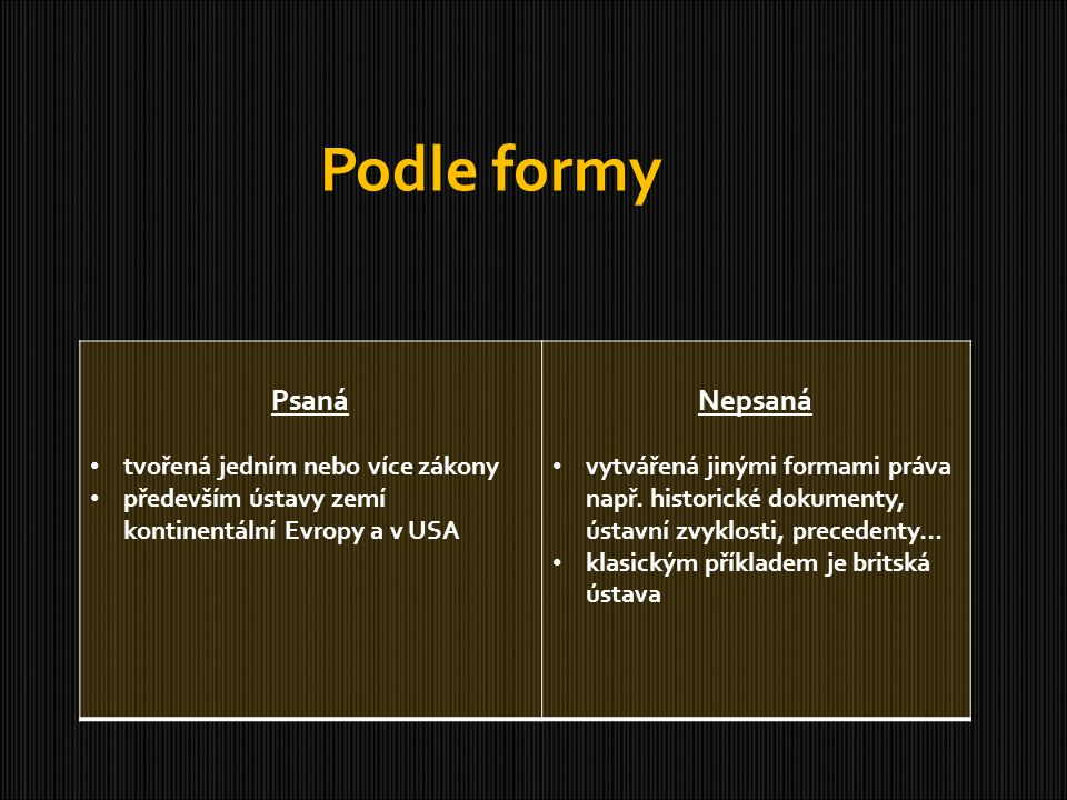 Podle formy Psaná tvořená jedním nebo více zákony především ústavy zemí kontinentální Evropy a v USA Nepsaná vytvářená jinými formami práva např. hist