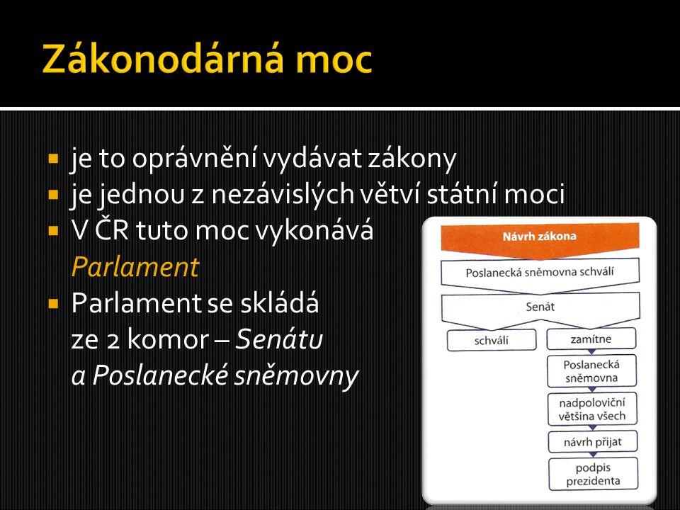  je to oprávnění vydávat zákony  je jednou z nezávislých větví státní moci  V ČR tuto moc vykonává Parlament  Parlament se skládá ze 2 komor – Sen