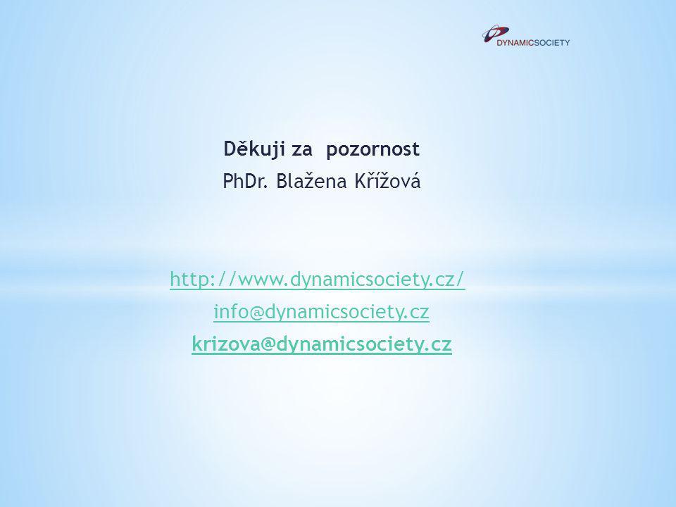 Děkuji za pozornost PhDr. Blažena Křížová http://www.dynamicsociety.cz/ info@dynamicsociety.cz krizova@dynamicsociety.cz