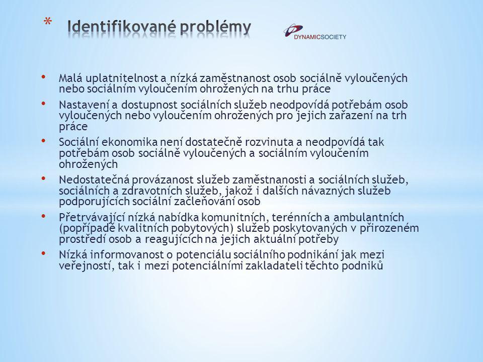 V ČR existují přetrvávající sociální problémy, které se nedaří řešit pomocí tradičních nástrojů sociální politiky a politik trhu práce, Míra využívání sociálních inovací a jejich přínosech je nízká.