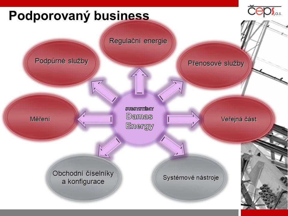 Podporovaný business Měření Veřejná část Systémové nástroje Podpůrné služby Regulační energie Přenosové služby Obchodní číselníky a konfigurace