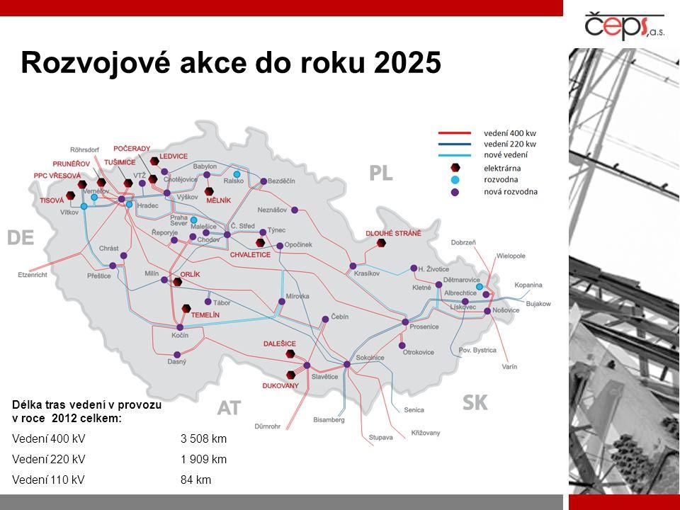 Rozvojové akce do roku 2025 Délka tras vedení v provozu v roce 2012 celkem: Vedení 400 kV3 508 km Vedení 220 kV1 909 km Vedení 110 kV84 km