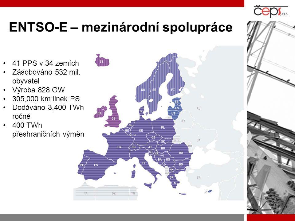 ENTSO-E – mezinárodní spolupráce 41 PPS v 34 zemích Zásobováno 532 mil. obyvatel Výroba 828 GW 305,000 km linek PS Dodáváno 3,400 TWh ročně 400 TWh př