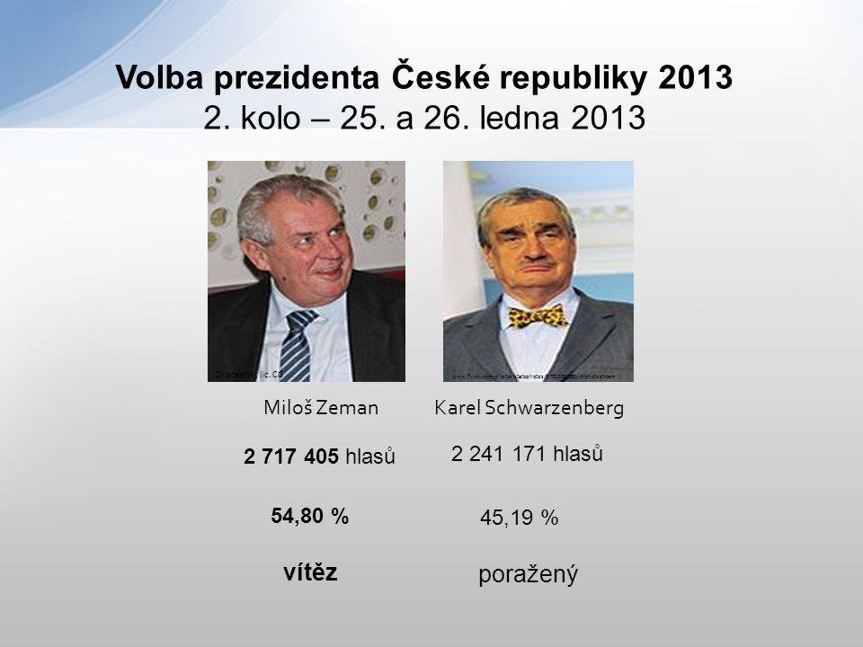 Volba prezidenta České republiky 2013 2. kolo – 25. a 26. ledna 2013 Miloš ZemanKarel Schwarzenberg 2 717 405 hlasů 2 241 171 hlasů 54,80 % 45,19 % ví