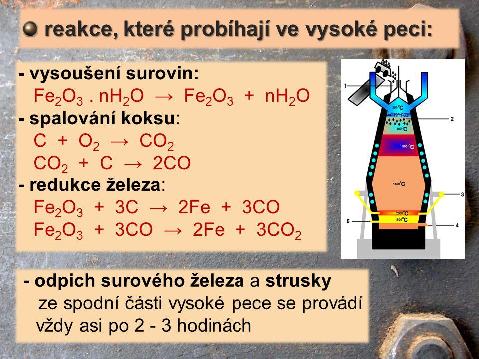 - vysoušení surovin: Fe 2 O 3. nH 2 O → Fe 2 O 3 + nH 2 O - spalování koksu: C + O 2 → CO 2 CO 2 + C → 2CO - redukce železa: Fe 2 O 3 + 3C → 2Fe + 3CO