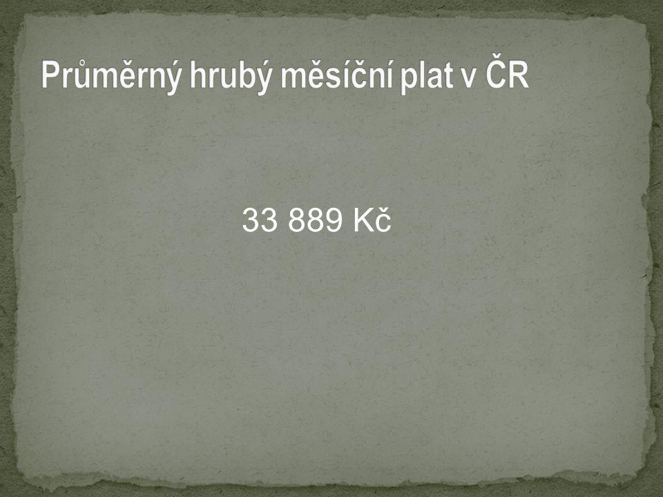 33 889 Kč