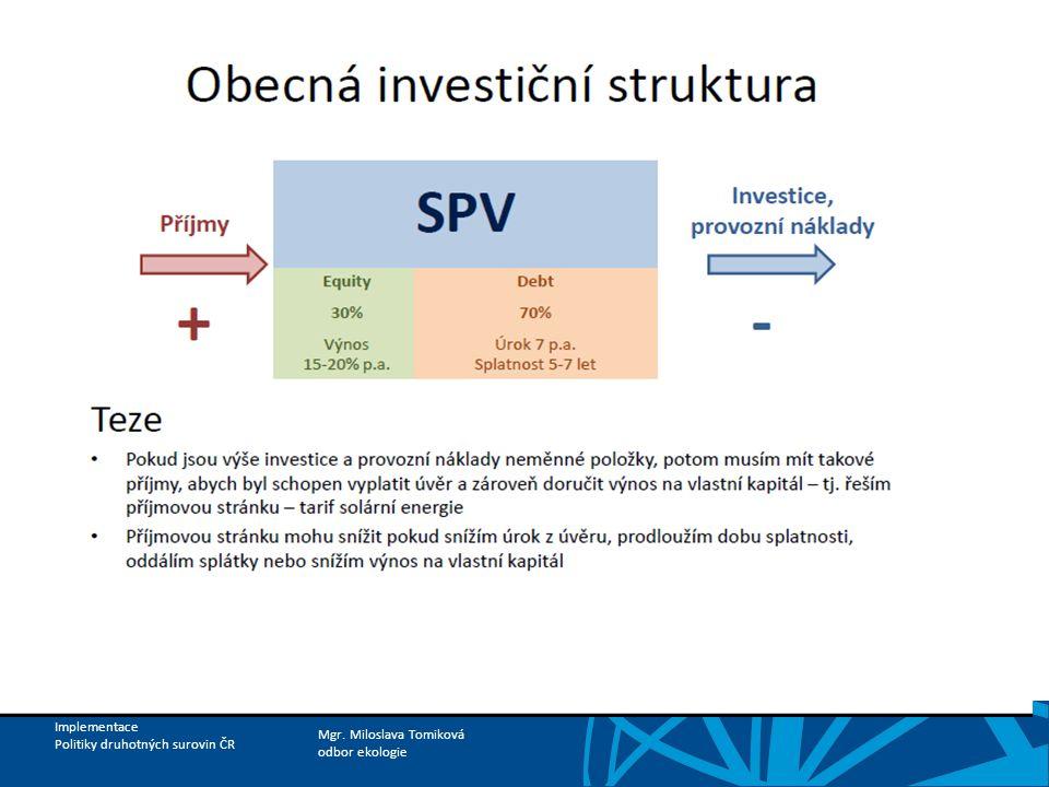Mgr. Miloslava Tomiková odbor ekologie Implementace Politiky druhotných surovin ČR