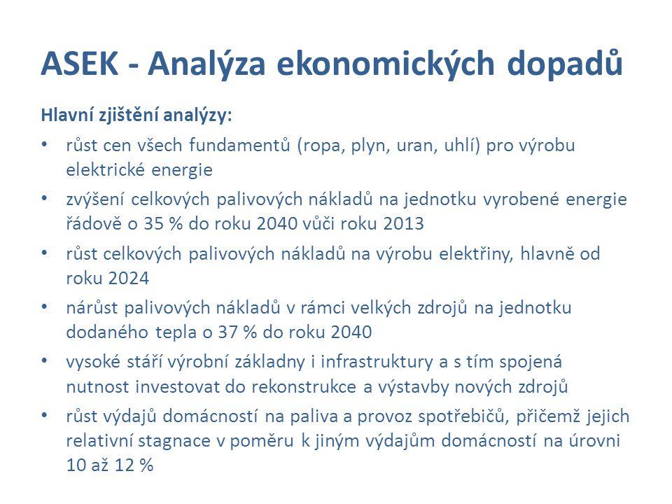 ASEK - Analýza ekonomických dopadů Hlavní zjištění analýzy: růst cen všech fundamentů (ropa, plyn, uran, uhlí) pro výrobu elektrické energie zvýšení c