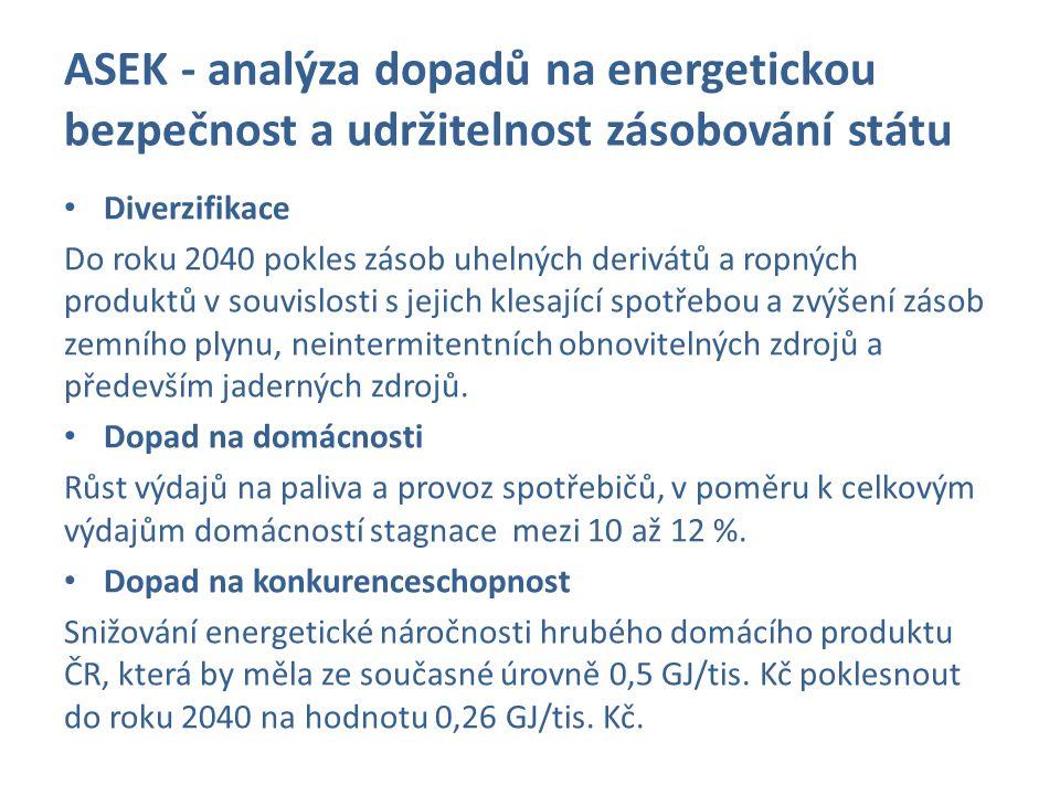 ASEK - analýza dopadů na energetickou bezpečnost a udržitelnost zásobování státu Diverzifikace Do roku 2040 pokles zásob uhelných derivátů a ropných p