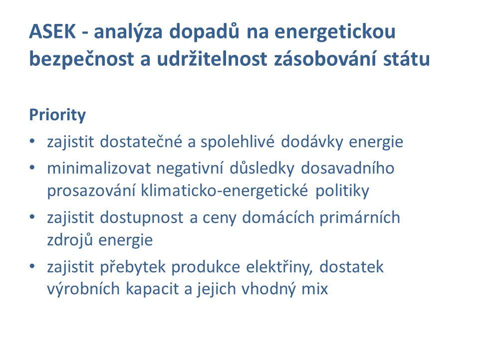 ASEK - analýza dopadů na energetickou bezpečnost a udržitelnost zásobování státu Priority zajistit dostatečné a spolehlivé dodávky energie minimalizov