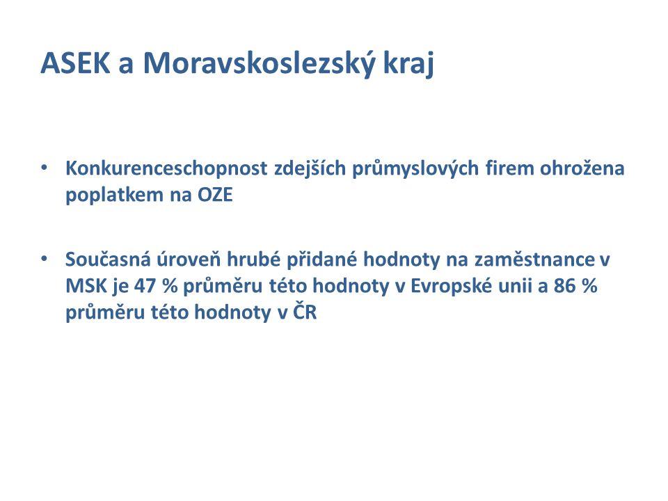 ASEK a Moravskoslezský kraj Konkurenceschopnost zdejších průmyslových firem ohrožena poplatkem na OZE Současná úroveň hrubé přidané hodnoty na zaměstn