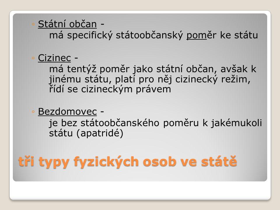 tři typy fyzických osob ve státě ◦Státní občan - má specifický státoobčanský poměr ke státu ◦Cizinec - má tentýž poměr jako státní občan, avšak k jiné