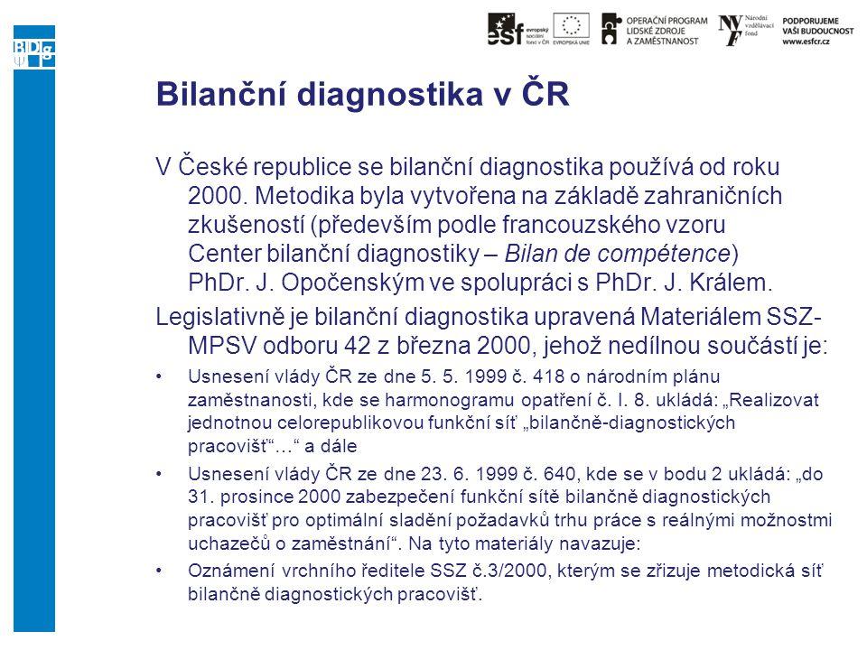 Bilanční diagnostika v ČR V České republice se bilanční diagnostika používá od roku 2000. Metodika byla vytvořena na základě zahraničních zkušeností (