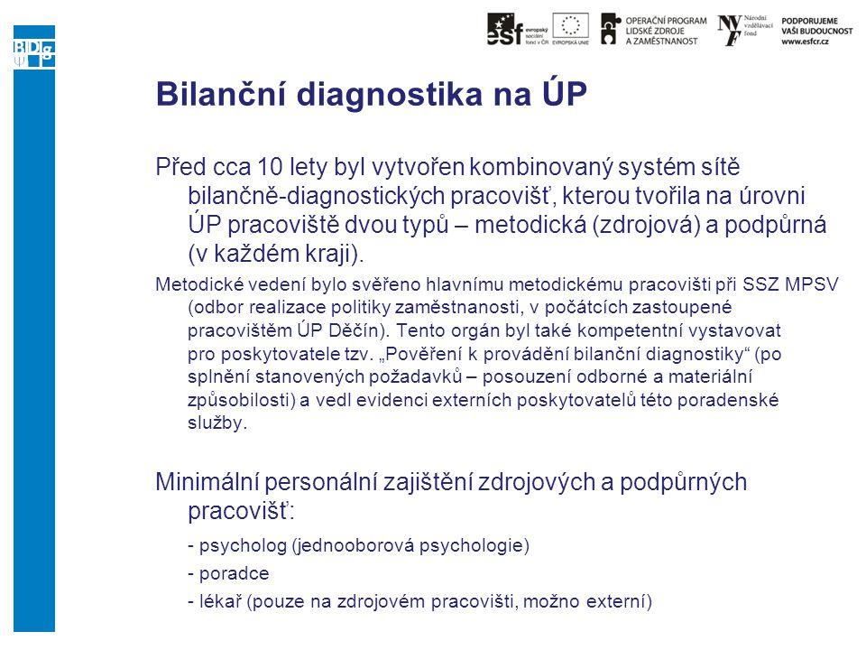Bilanční diagnostika na ÚP Před cca 10 lety byl vytvořen kombinovaný systém sítě bilančně-diagnostických pracovišť, kterou tvořila na úrovni ÚP pracov