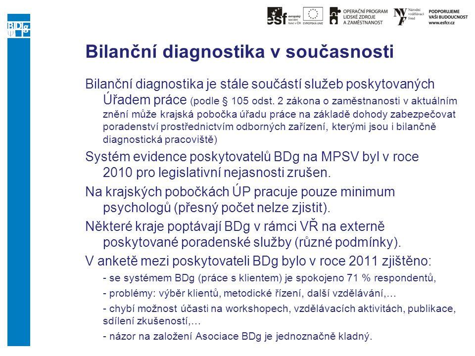 Bilanční diagnostika v současnosti Bilanční diagnostika je stále součástí služeb poskytovaných Úřadem práce (podle § 105 odst. 2 zákona o zaměstnanost
