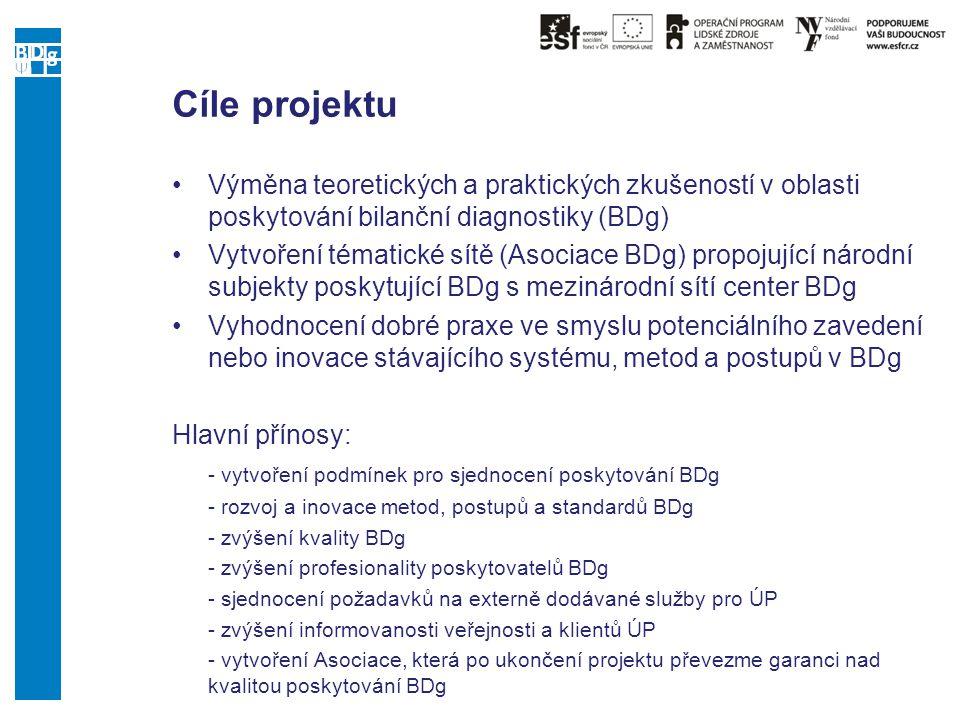 Cíle projektu Výměna teoretických a praktických zkušeností v oblasti poskytování bilanční diagnostiky (BDg) Vytvoření tématické sítě (Asociace BDg) pr