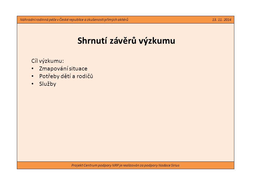 Projekt Centrum podpory NRP je realizován za podpory Nadace Sirius Shrnutí závěrů výzkumu Cíl výzkumu: Zmapování situace Potřeby dětí a rodičů Služby Náhradní rodinná péče v České republice a zkušenosti přímých aktérů 13.