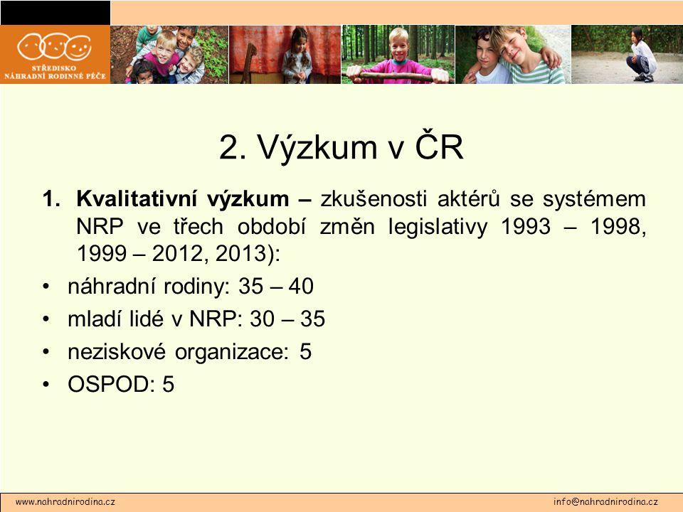 2. Výzkum v ČR 1.Kvalitativní výzkum – zkušenosti aktérů se systémem NRP ve třech období změn legislativy 1993 – 1998, 1999 – 2012, 2013): náhradní ro