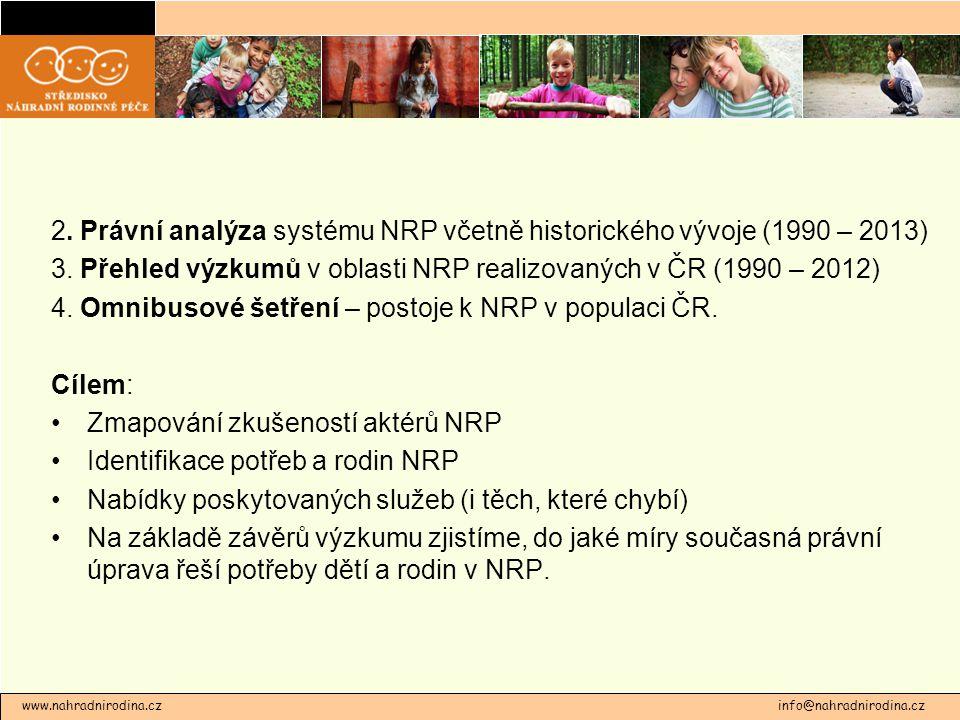 2. Právní analýza systému NRP včetně historického vývoje (1990 – 2013) 3. Přehled výzkumů v oblasti NRP realizovaných v ČR (1990 – 2012) 4. Omnibusové