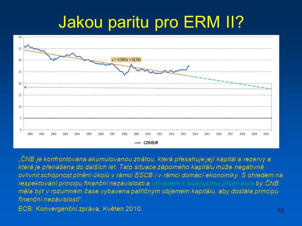 10 Jakou paritu pro ERM II.