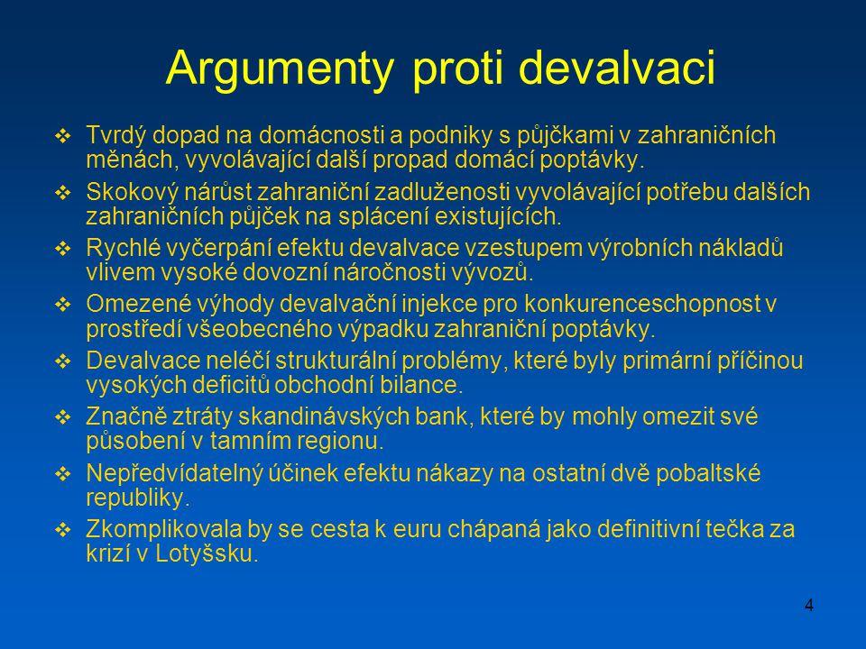 4 Argumenty proti devalvaci  Tvrdý dopad na domácnosti a podniky s půjčkami v zahraničních měnách, vyvolávající další propad domácí poptávky.