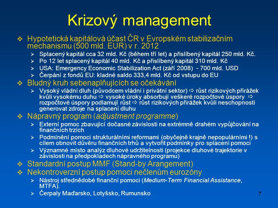 7 Krizový management  Hypotetická kapitálová účast ČR v Evropském stabilizačním mechanismu (500 mld.