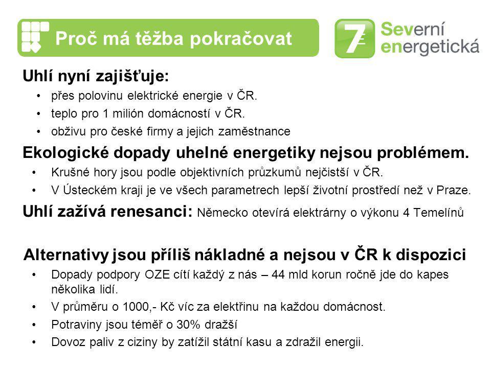 Proč má těžba pokračovat Uhlí nyní zajišťuje: přes polovinu elektrické energie v ČR. teplo pro 1 milión domácností v ČR. obživu pro české firmy a jeji