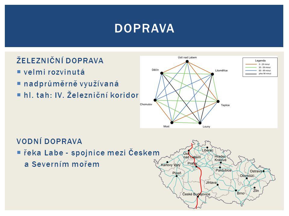 ŽELEZNIČNÍ DOPRAVA  velmi rozvinutá  nadprůměrně využívaná  hl. tah: IV. Železniční koridor VODNÍ DOPRAVA  řeka Labe - spojnice mezi Českem a Seve