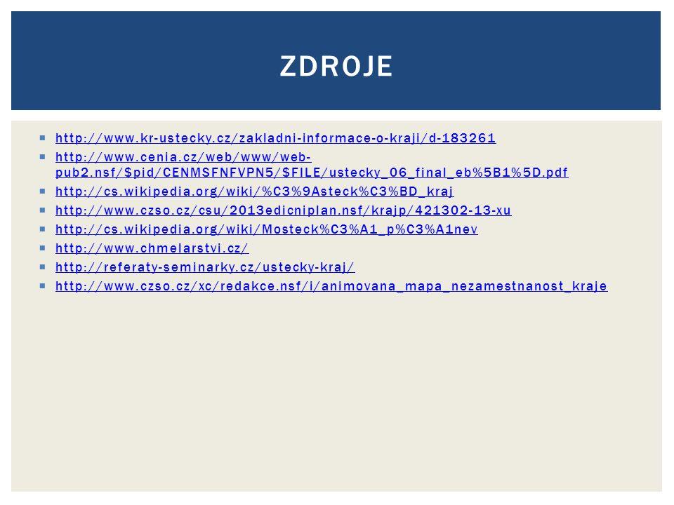  http://www.kr-ustecky.cz/zakladni-informace-o-kraji/d-183261 http://www.kr-ustecky.cz/zakladni-informace-o-kraji/d-183261  http://www.cenia.cz/web/www/web- pub2.nsf/$pid/CENMSFNFVPN5/$FILE/ustecky_06_final_eb%5B1%5D.pdf http://www.cenia.cz/web/www/web- pub2.nsf/$pid/CENMSFNFVPN5/$FILE/ustecky_06_final_eb%5B1%5D.pdf  http://cs.wikipedia.org/wiki/%C3%9Asteck%C3%BD_kraj http://cs.wikipedia.org/wiki/%C3%9Asteck%C3%BD_kraj  http://www.czso.cz/csu/2013edicniplan.nsf/krajp/421302-13-xu http://www.czso.cz/csu/2013edicniplan.nsf/krajp/421302-13-xu  http://cs.wikipedia.org/wiki/Mosteck%C3%A1_p%C3%A1nev http://cs.wikipedia.org/wiki/Mosteck%C3%A1_p%C3%A1nev  http://www.chmelarstvi.cz/ http://www.chmelarstvi.cz/  http://referaty-seminarky.cz/ustecky-kraj/ http://referaty-seminarky.cz/ustecky-kraj/  http://www.czso.cz/xc/redakce.nsf/i/animovana_mapa_nezamestnanost_kraje http://www.czso.cz/xc/redakce.nsf/i/animovana_mapa_nezamestnanost_kraje ZDROJE