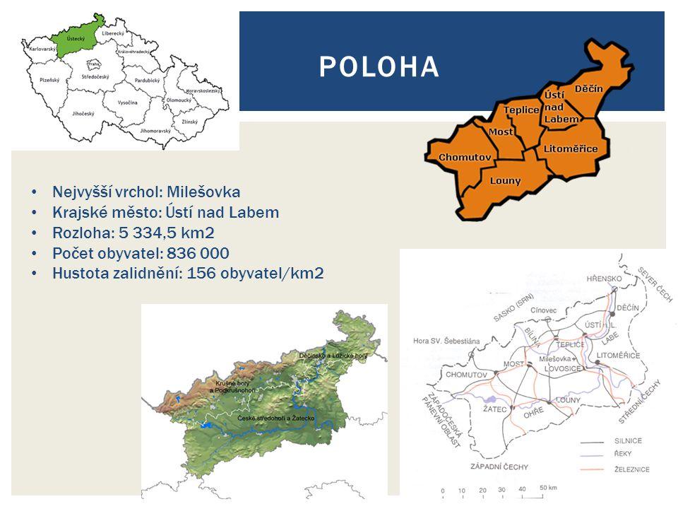 POLOHA Nejvyšší vrchol: Milešovka Krajské město: Ústí nad Labem Rozloha: 5 334,5 km2 Počet obyvatel: 836 000 Hustota zalidnění: 156 obyvatel/km2